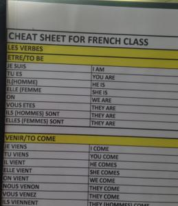 Cheat Sheet and Ii still managed to get left back